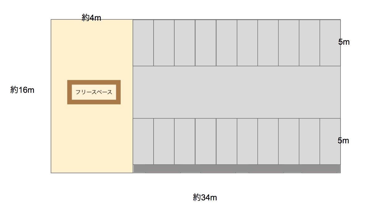 新☆第2駐車場 〜工事状況〜